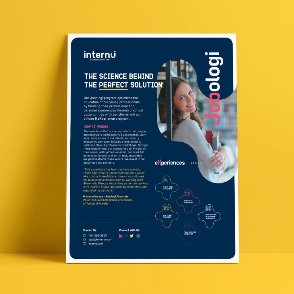 internU recruitment branding of the Jobologi advert.