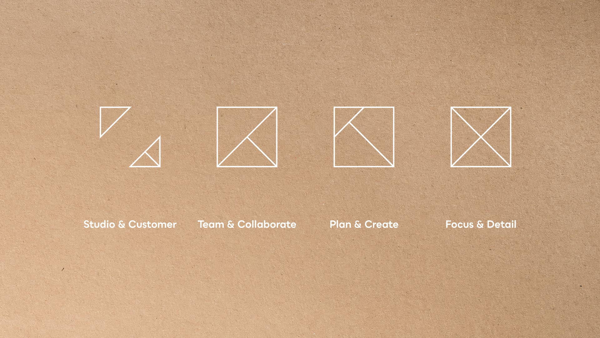 Architects branding concept of thinking behind the core brand.