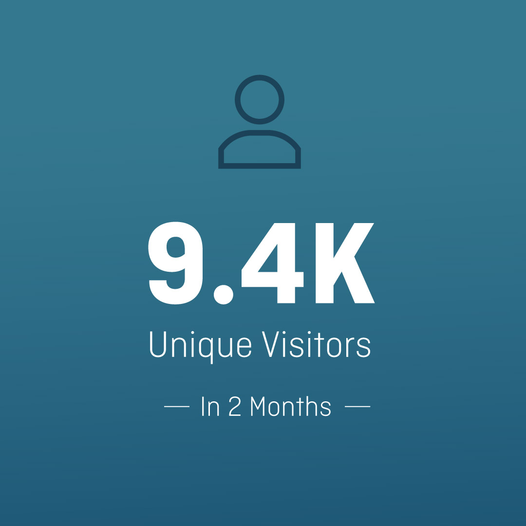 Digital marketing image showing an increase in unique visitors for the website.